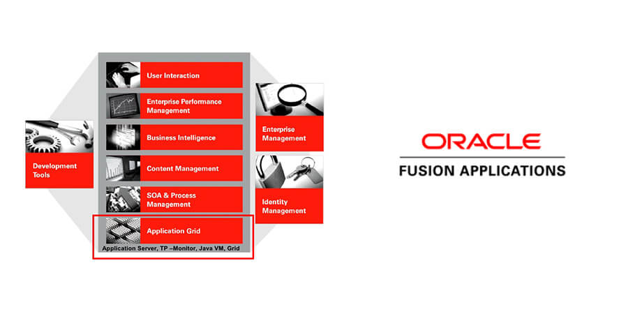 CRMIT Solutions to deploy Oracle Fusion CRM